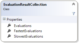 EvaluationResultCollection class diagram